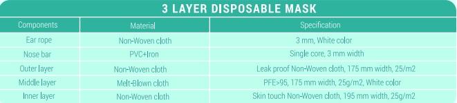mysafe masker 3 ply, mysafe, mysafe indonesia, produk alat kesehatan, produk alat kesehatan di jakarta